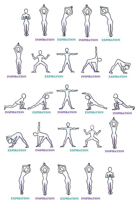Présentation – le Hatha Yoga de Paramapadma Dhiranandaji